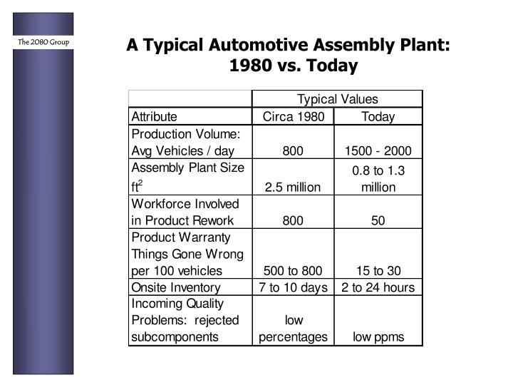 A Typical Automotive Assembly Plant: