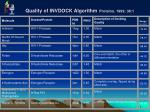 quality of invdock algorithm proteins 1999 36 1