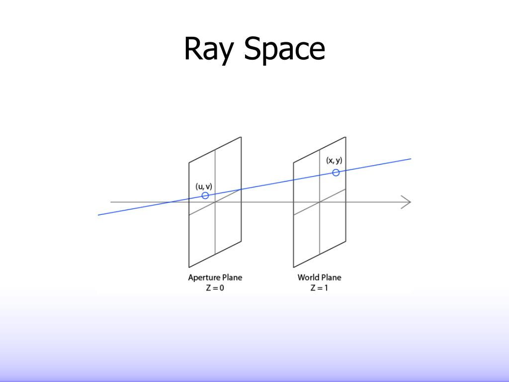 Ray Space