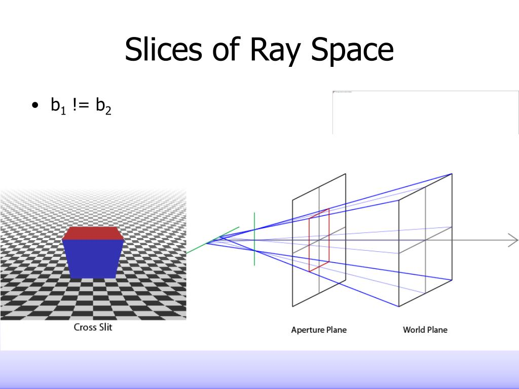 Slices of Ray Space