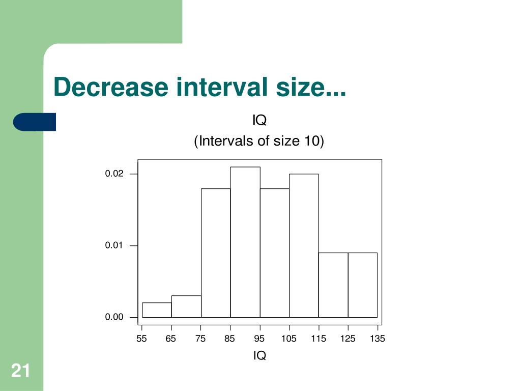 Decrease interval size...