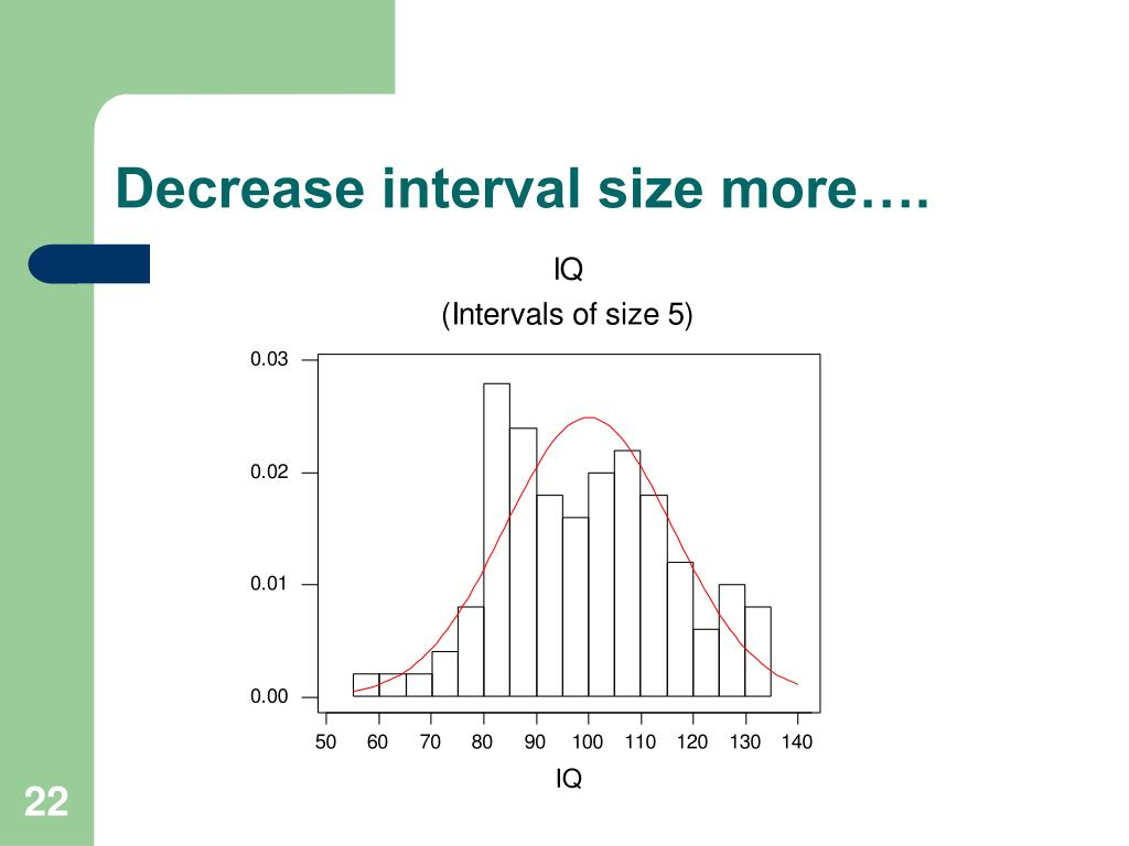 Decrease interval size more….