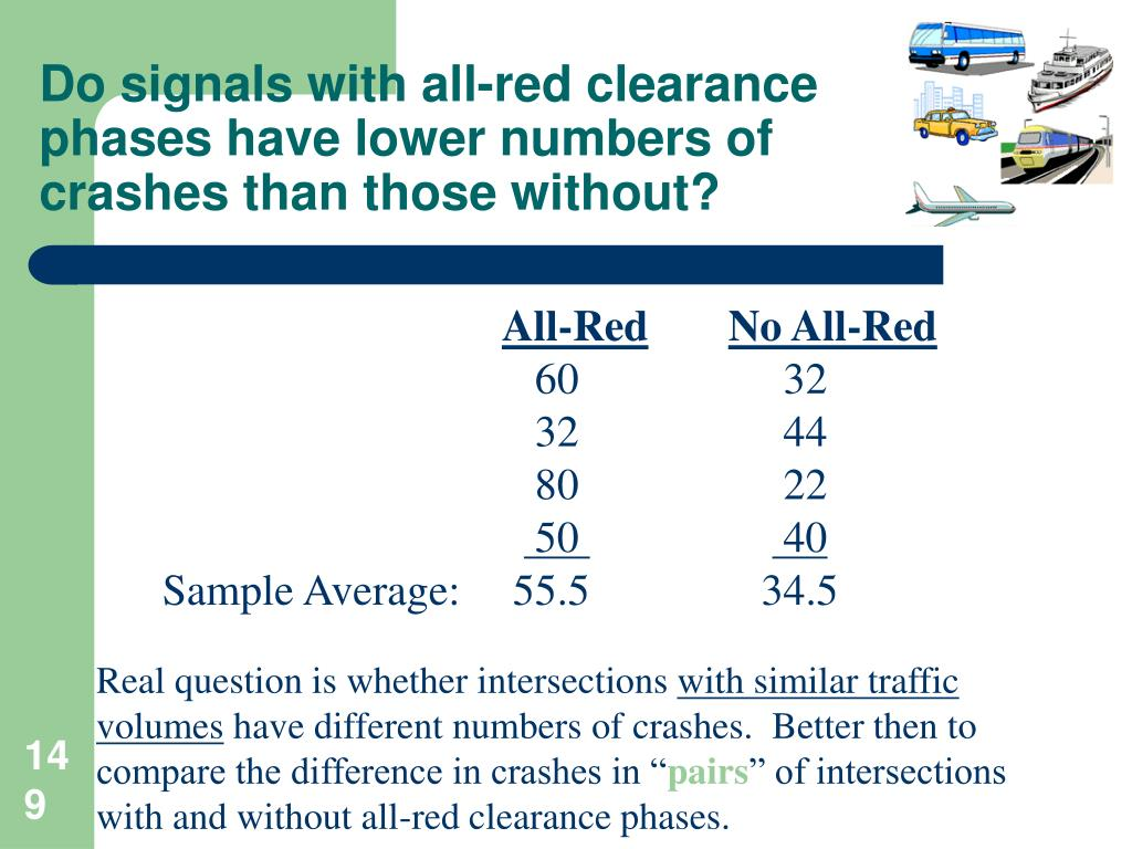 Do signals with all-red clearance phases have lower numbers of crashes than those without?
