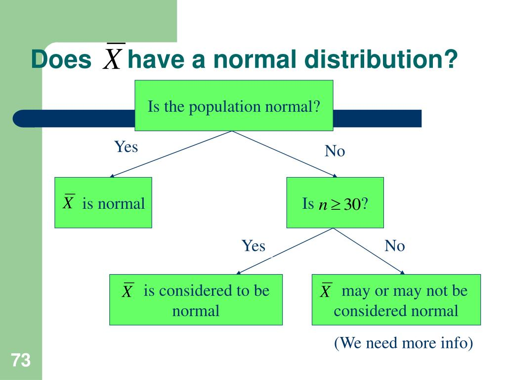 Does     have a normal distribution?