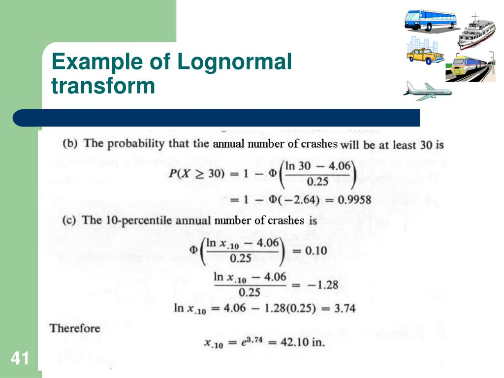Example of Lognormal