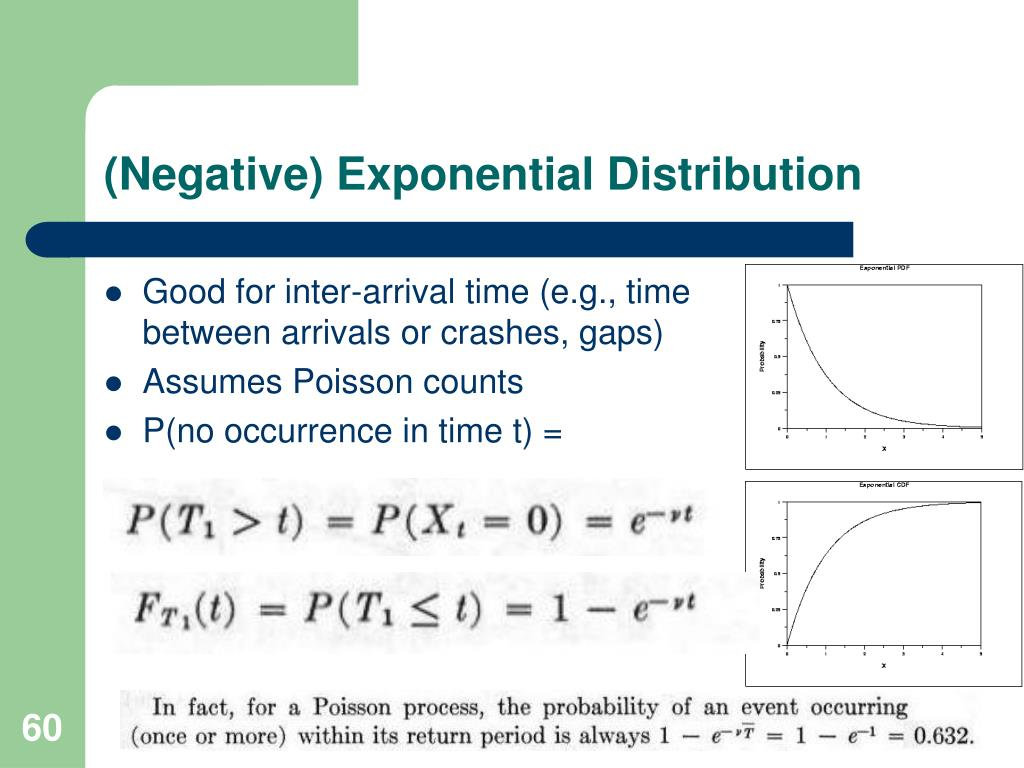 (Negative) Exponential Distribution