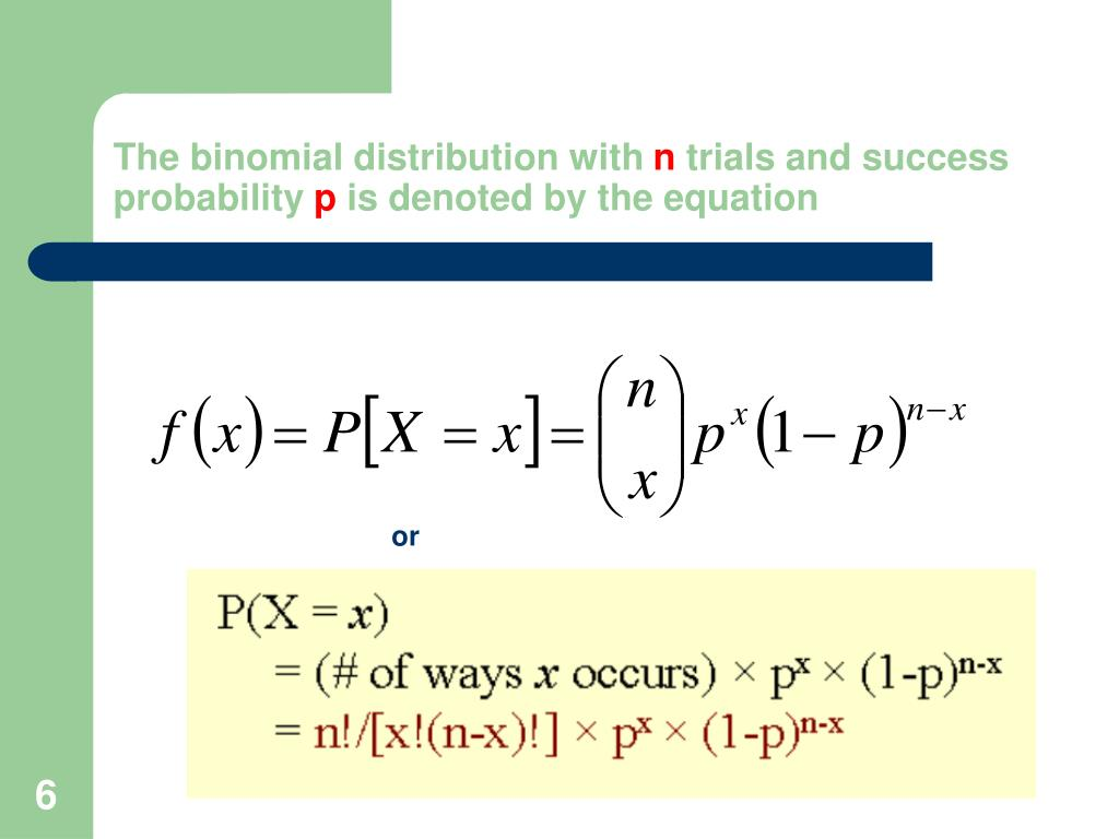 The binomial distribution with
