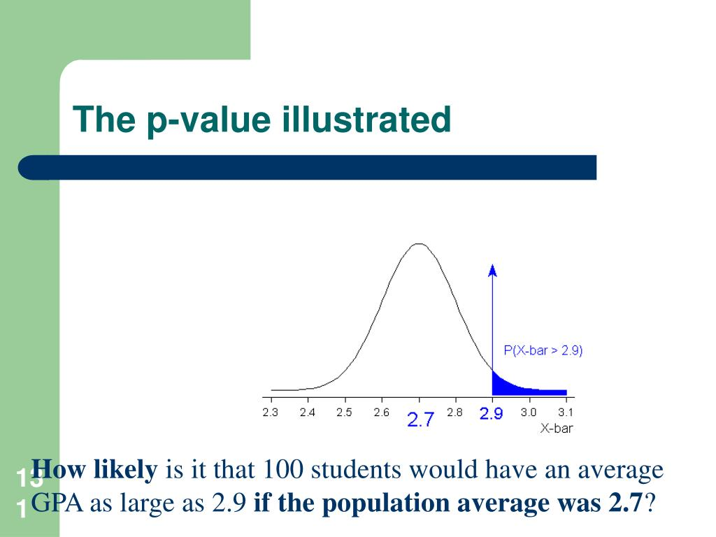 The p-value illustrated