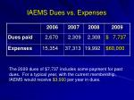 iaems dues vs expenses