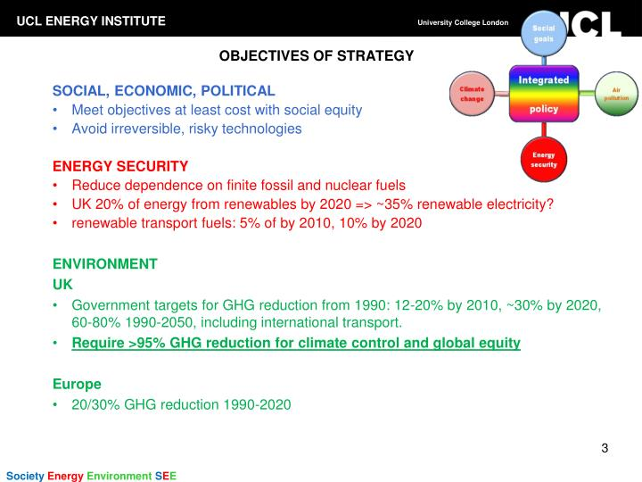 Objectives of strategy