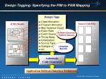 design tagging specifying the pim to psm mapping