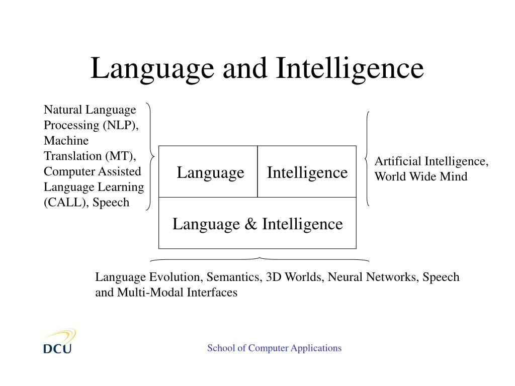 language and intelligence l.