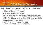 sc 04 remote sgi tuned