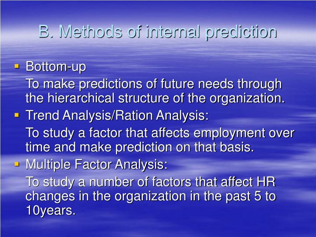 B. Methods of internal prediction