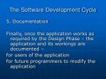 the software development cycle19