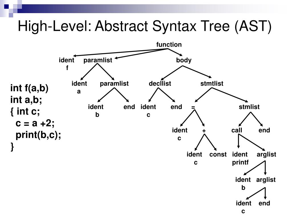High-Level: Abstract Syntax Tree (AST)