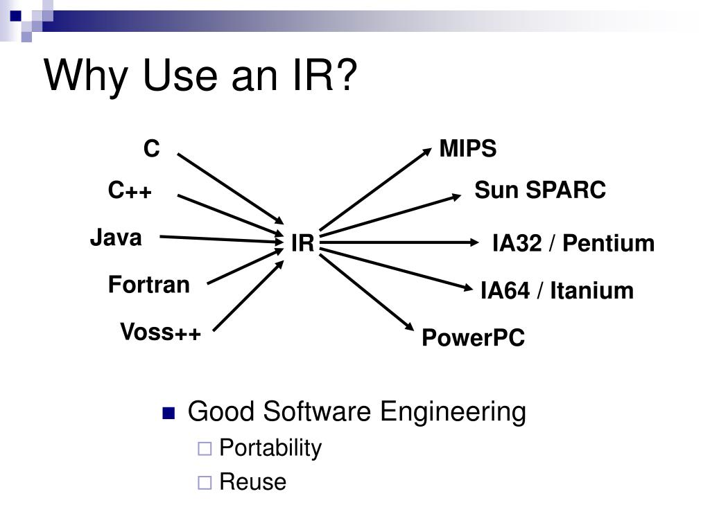 Why Use an IR?