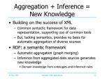 aggregation inference new knowledge