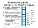 open building blocks standing on the shoulders of giants