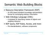 semantic web building blocks