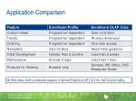application comparison