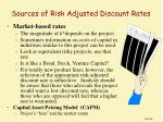 sources of risk adjusted discount rates