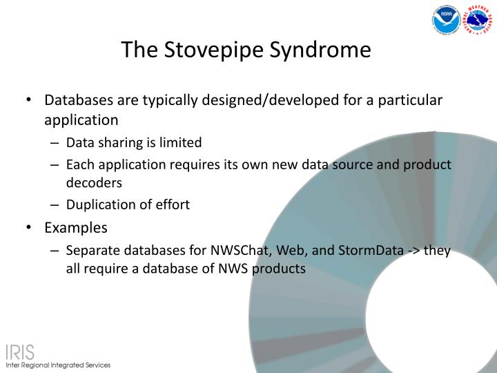The stovepipe syndrome