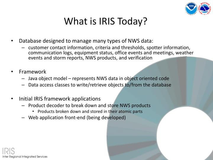 What is IRIS Today?