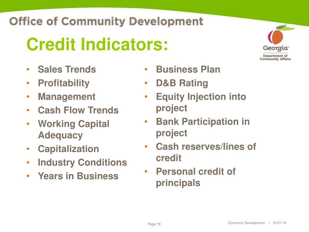 Credit Indicators: