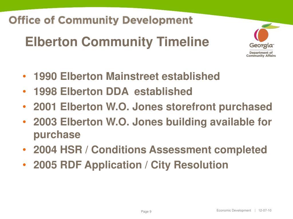Elberton Community Timeline