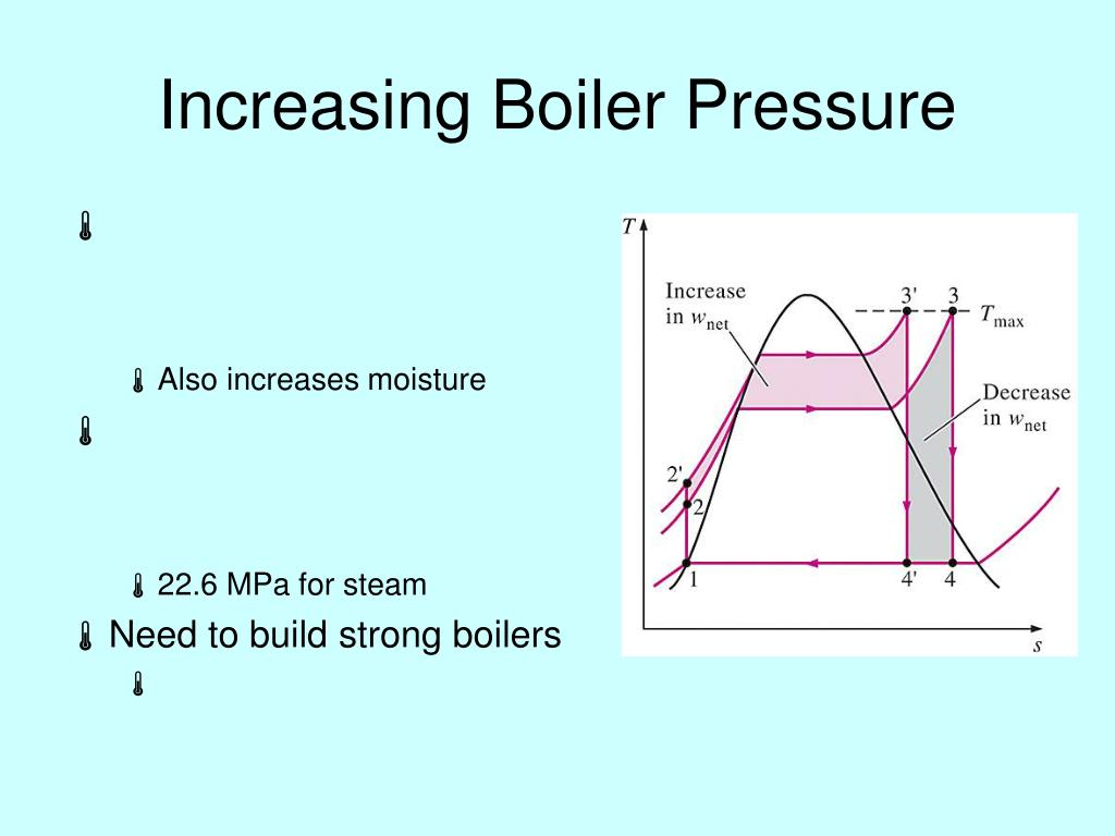 Increasing Boiler Pressure