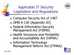 applicable it security legislation and regulations