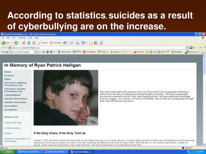 According to statistics