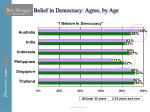 belief in democracy agree by age