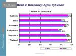 belief in democracy agree by gender
