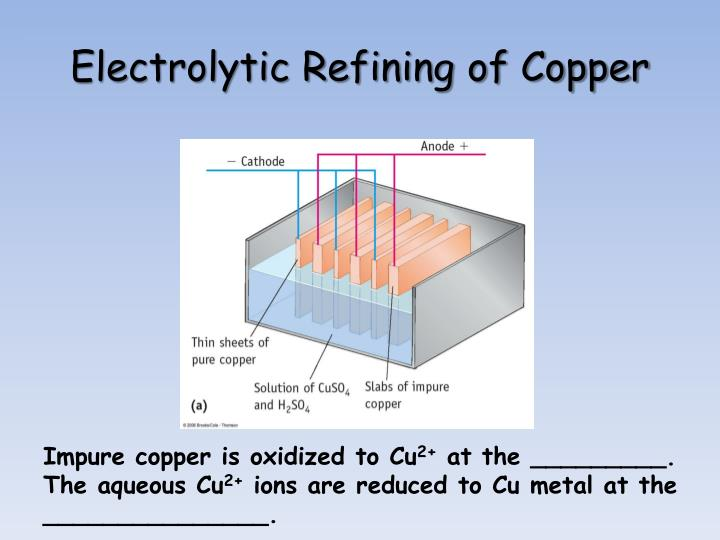 Electrolytic Refining of Copper