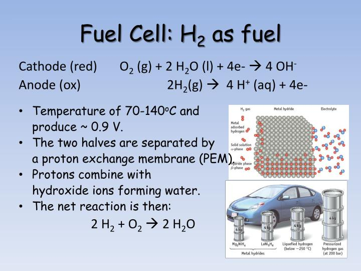Fuel Cell: H