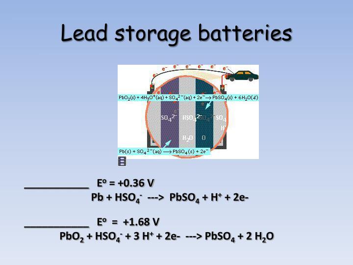Lead storage batteries
