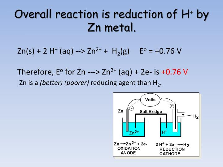 Overall reaction is reduction of H