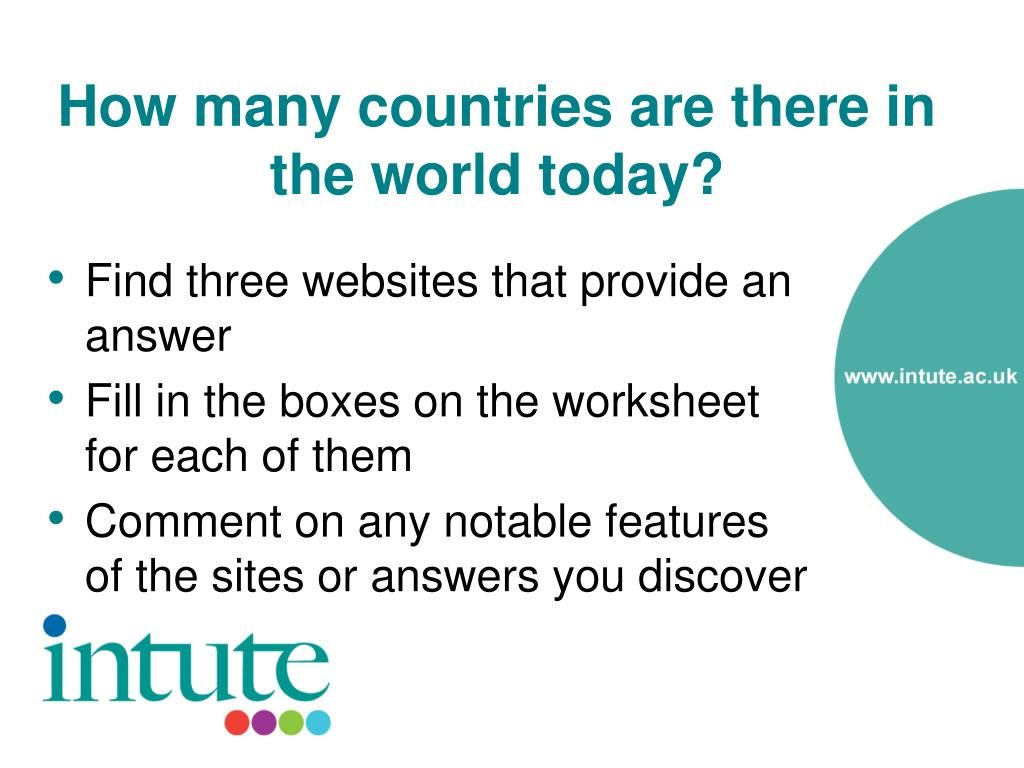 How many countries are there in the world today?