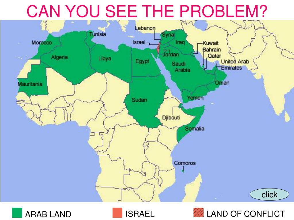 CAN YOU SEE THE PROBLEM?
