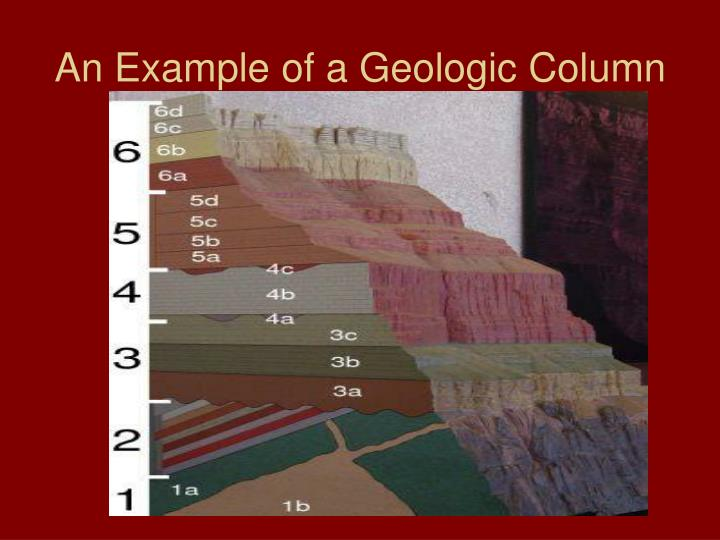 geology relative dating How to determine to geologic sequence of events from a rock cross section visit my website at mikesammartanocom to check out recent blog entries, videos, and more, including worksheets to go.