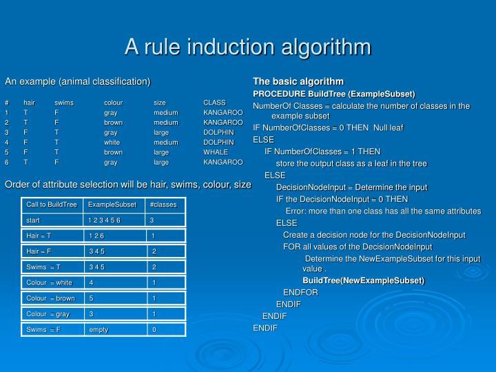 A rule induction algorithm3