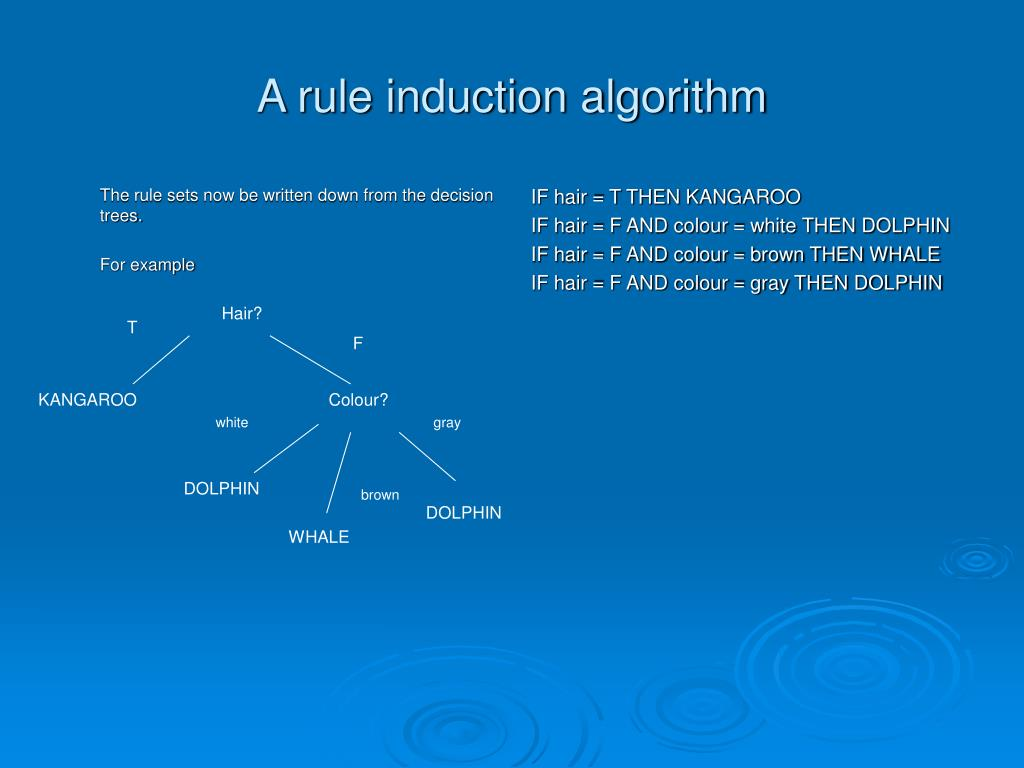 The rule sets now be written down from the decision trees.