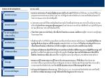 developing the second thai capital market master plan 2006 2010