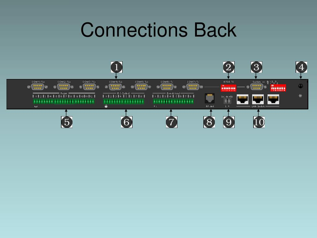 Connections Back