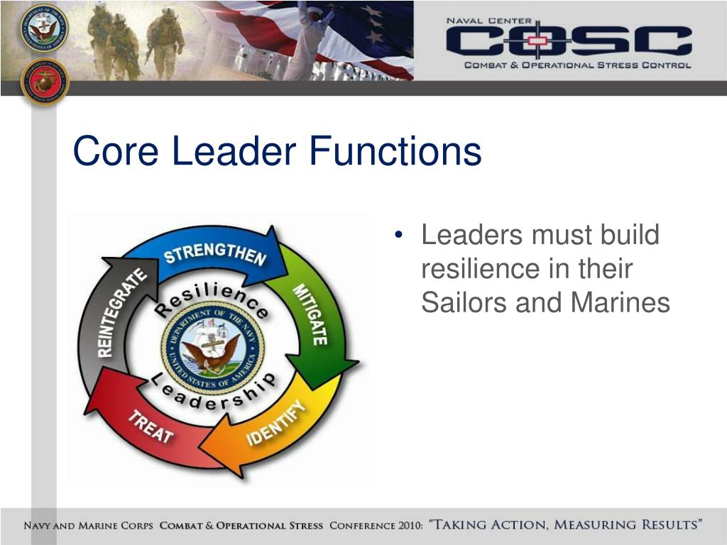 leader manual for combat stress control