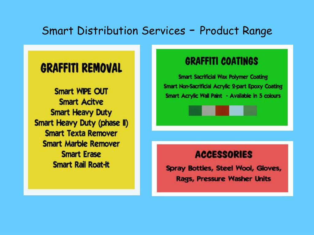 Smart Distribution Services