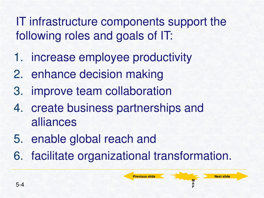 IT infrastructure components support the following roles and goals of IT: