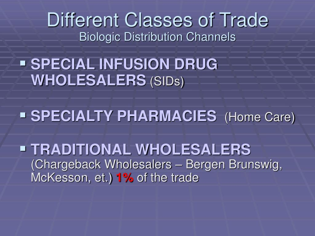 Different Classes of Trade